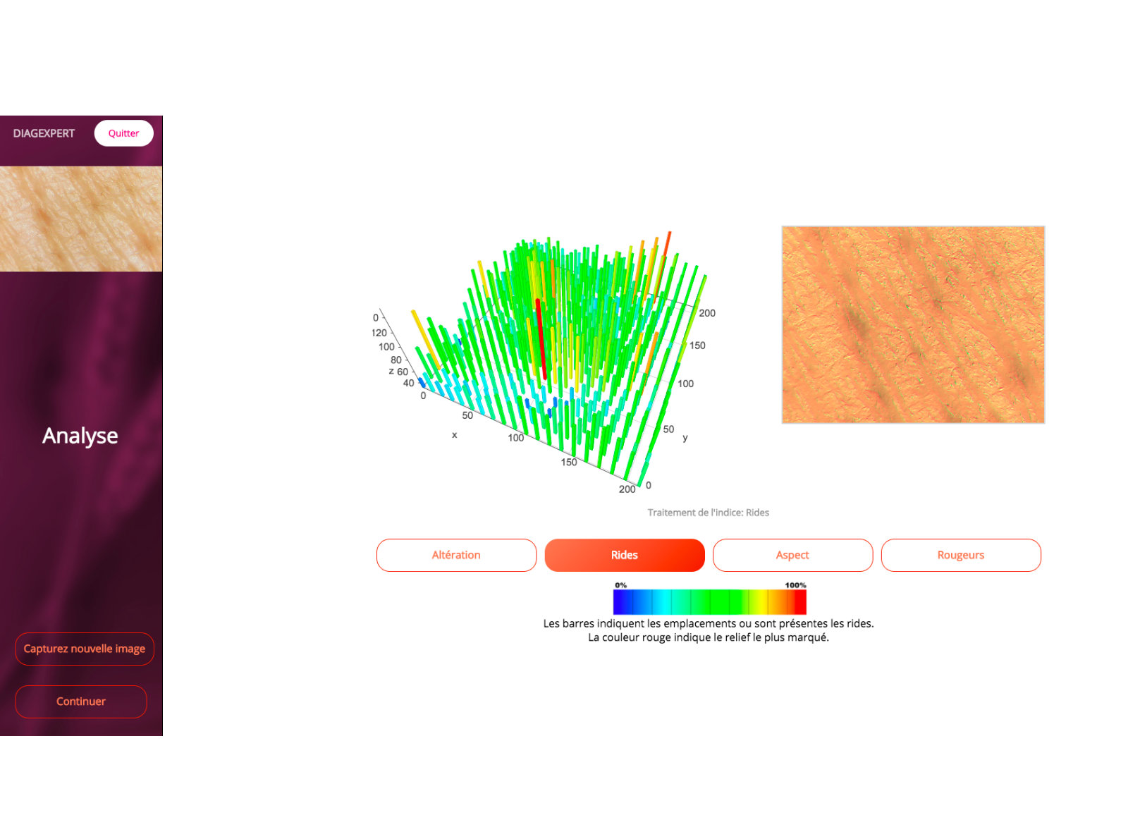 Analyse via microscope numérique